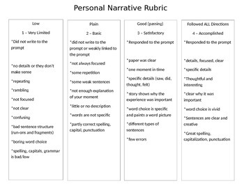 Personal Narrative Rubric for Kids