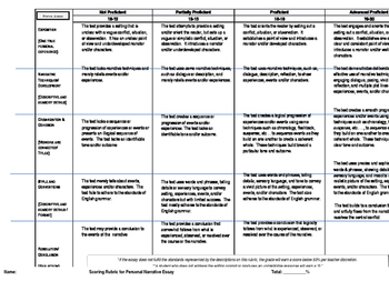Personal Narrative Rubric for Memoir Writing with Brighton