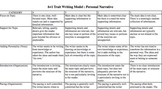 Personal Narrative Rubric for Middle School