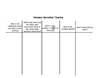 Personal Narrative Timeline