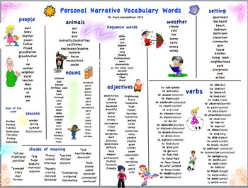 Vocabulary Word List in English Only for ENL students