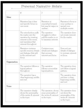 Personal Narrative Writing Assignment & Rubric