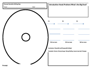 Personal Narrative Writing Planning Map