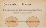 Personal Narrative - Writing Prompt - Writing Cycle
