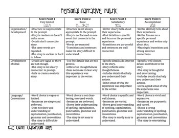 Personal Narrative Writing Rubric