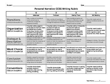Common Core Personal Narrative Writing Rubric