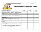 Personal Narrative Writing Rubric - Common Core Aligned - Grade 2