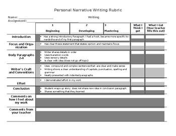 Personal Narrative Writing Rubric