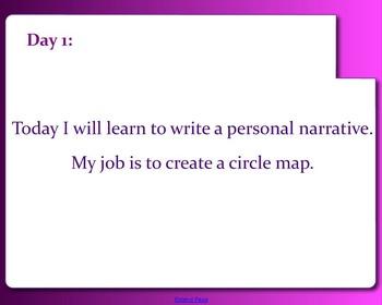 Personal Narrative Writing Slides