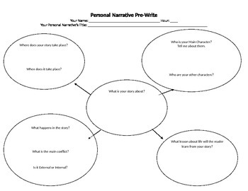 Personal Narrative Writing Unit Packet