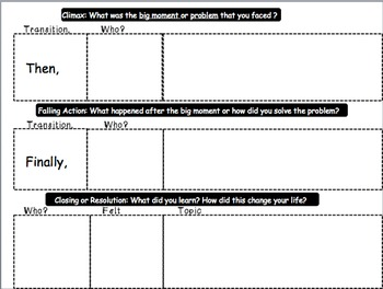 Personal Narrative  l.W.3 Common Core  Graphic Organizer
