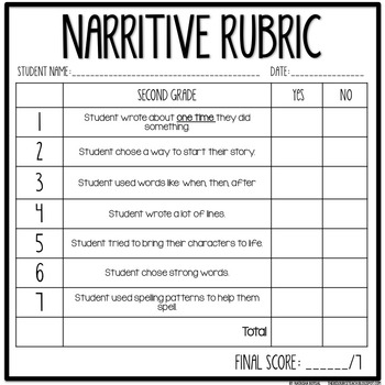 Personal Narratives (graphic organizers, anchor charts, rubrics and more!)