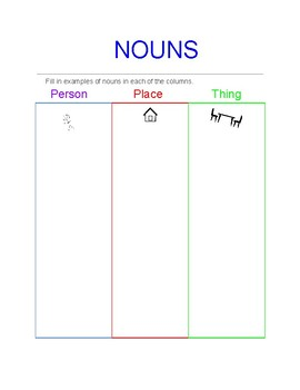 Personal Noun Anchor chart