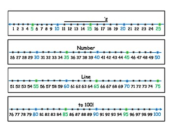 It is a picture of Crazy Printable Number Line 1-100