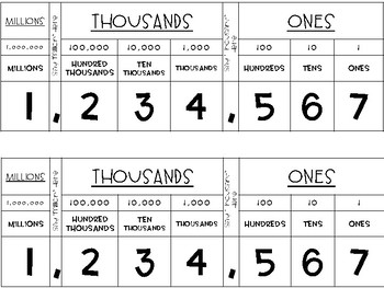 Personal Place Value Charts