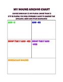 Personal Plural Noun Anchor Chart