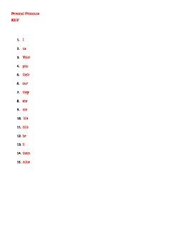 Personal Pronouns Gr. 7
