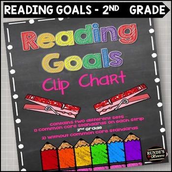 Reading Goals Clip Chart - 2nd Grade