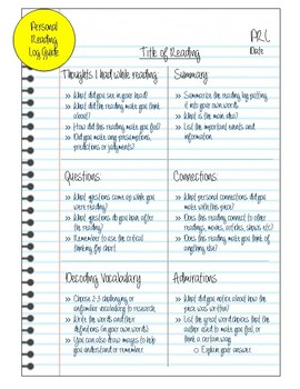 Personal Reading Log Student Guide