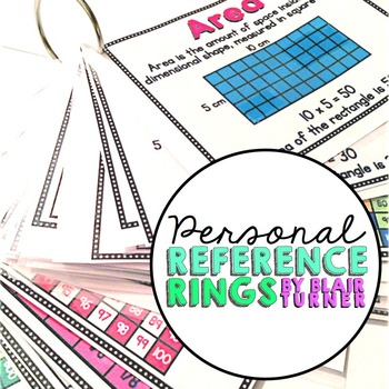 Personal Reference Rings {Mini Anchor Charts}