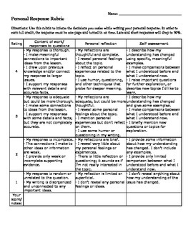 Personal Response Writing Rubric - General Use