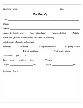 Personal Rock Observation Data