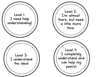 Personal Scales of Mastery (Perfect for Marzano!)