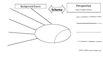 Personal Schema Graphic