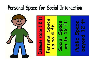 Personal Space Lesson and Activities
