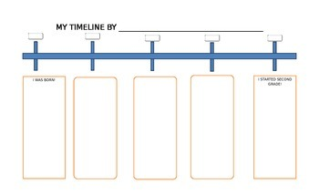 Personal Timeline