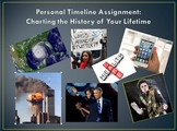 Personal Timeline Assignment: Recent History Meets Personal History