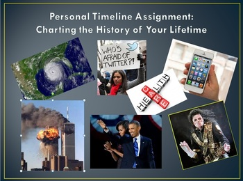 Personal Timeline Assignment: Recent History Meets Persona