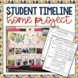 Personal Timeline Project Handout and Rubric