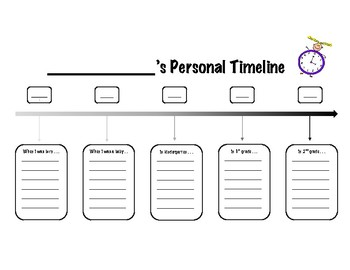 Create a personal timeline teaching resources teachers pay teachers personal timeline worksheet personal timeline worksheet ibookread PDF