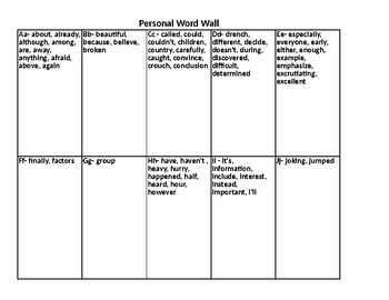 Personal Word Wall /Dictionary