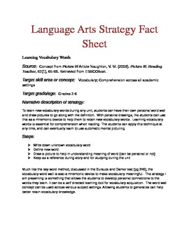 Personal Word Wall Strategy Sheet