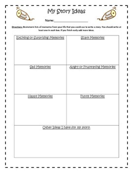 Personal Writing Brainstorming Graphic Organizer