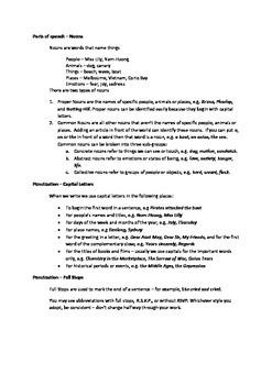 Grade 7/8 English - Personal Writing Lesson Plan