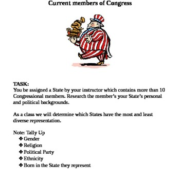 Personal and Political Backgrounds of Congressmen Reading w/ Activity
