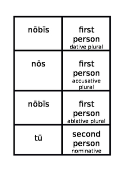 Personal pronouns all Declensions in Latin Concentration games