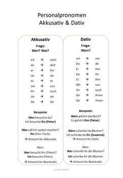 Personal pronouns in accusative and dative - bookmark