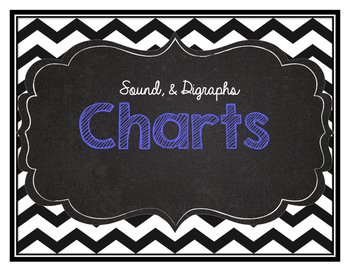Personal sounds and digraphs chart