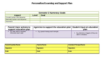 Personalised Learning and Support Plan Template
