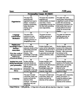 Personalities Essay Test with Rubric
