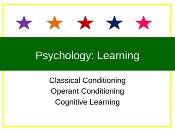 Personalities: Learning Theories PowerPoint