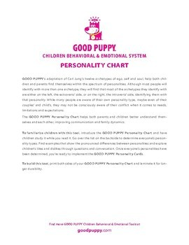 Personality Chart . Child Behavioral & Emotional Tools by GOOD PUPPY