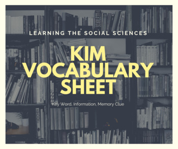 Personality KIM Vocabulary Terms for Psychology