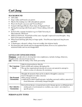 Personality Theories: Carl Jung