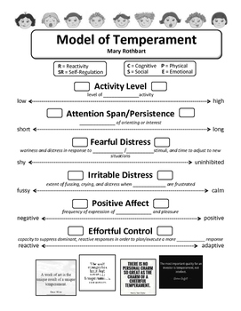 Personality and Temperament