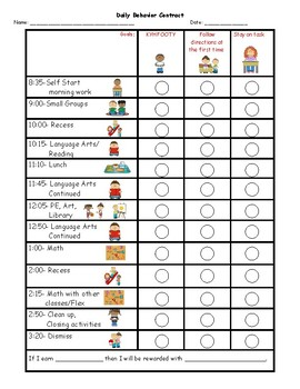 Personalized Behavior C Crowther